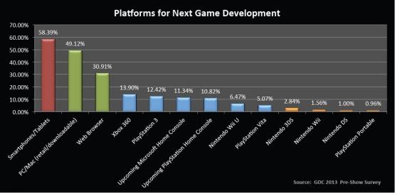 nextgenplatforms-survey