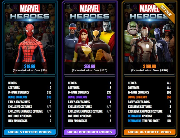 Marvel Heroes Beta Review: The Avengers Assemble In A Fair