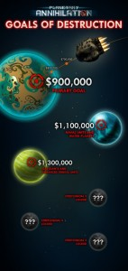 Planetary Annihilation stretch goals