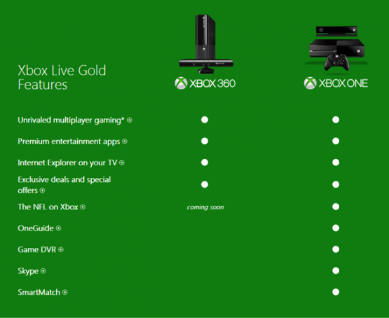 Xbox-One-Live-Gold