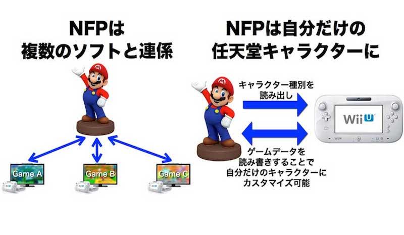 nintendo_figurine_platform