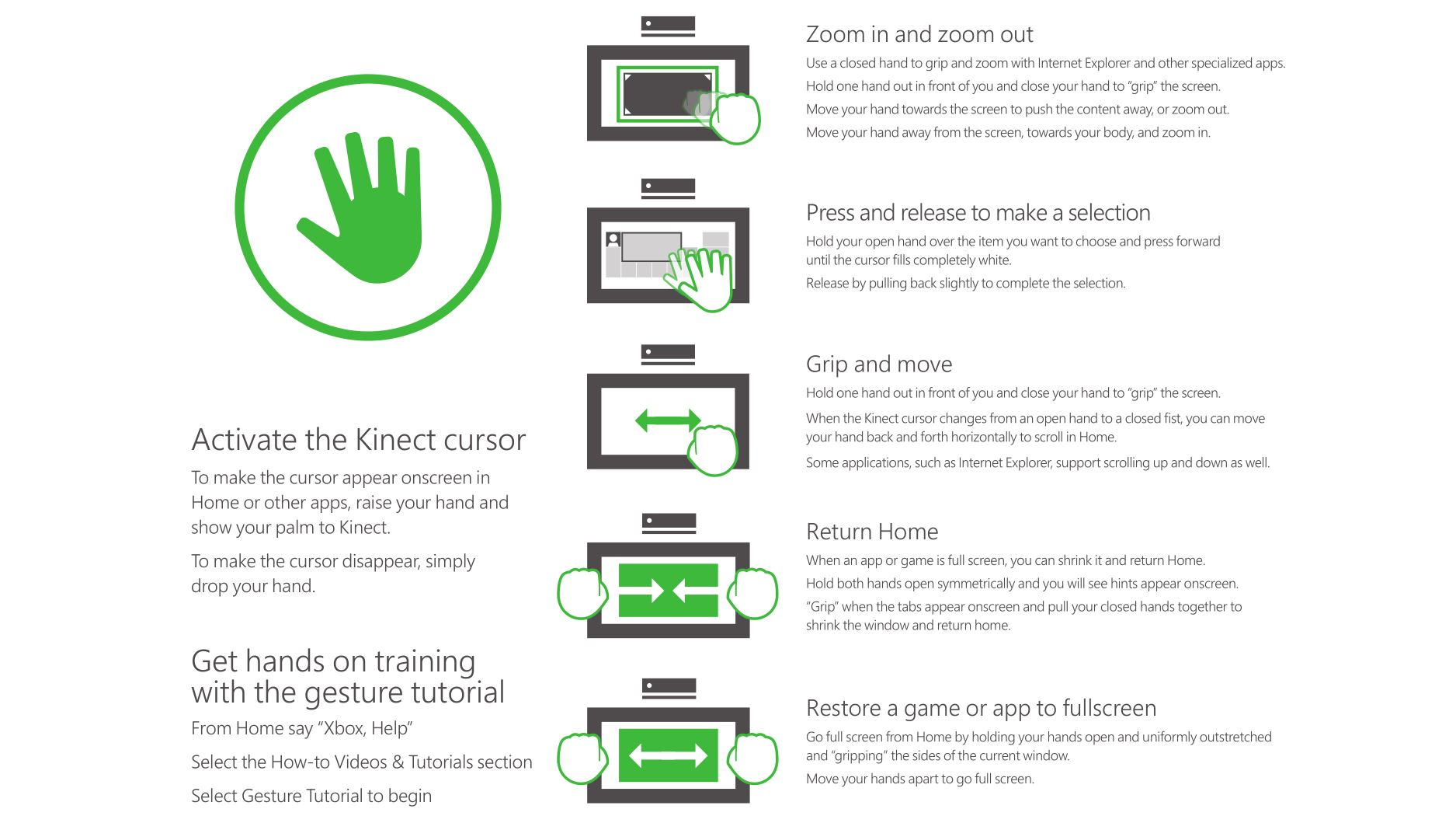 xbox_one_kinect_gestures